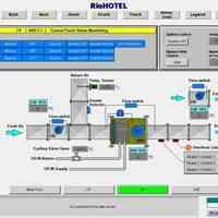 اتوماسیون هوشمند هواساز، سیستم کنترل دما و رطوبت اتاق سرور و مرکز داده