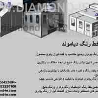 کابین ابشار رنگ برای کابینت روشویی و پی وی سی