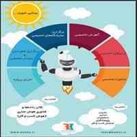 باشگاه هوش تجاری ایران (بهتا)
