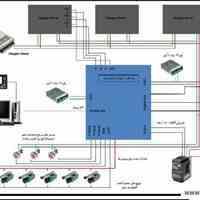 تعمیر برد کنترل DSP