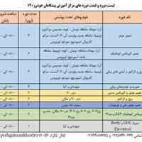 کاملترین دوره های آموزش تعمیرات هیوندای و کیا در خاورمیانه