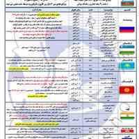 اخذ ویزا به صورت مستقیم توسط آژانس مسافرتی تکتاز