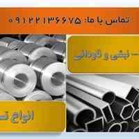 ورق-ورق دریایی-ورق مخازن بخار-ورق نسوز-ورق ضد سایش-ورق روغنی-ورق سیاه-انواع فولاد آلیاژی (فولاد رسول دلاکان)