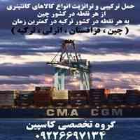 واردات و صادرات به چین از شمال ایران
