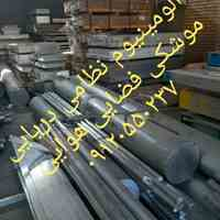 تولید الومینیوم صنایع